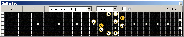 GuitarPro6 (6-string guitar : Standard tuning) C major-minor arpeggio : 4D2 box shape