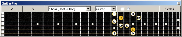 GuitarPro6 (6-string guitar : Standard tuning) C major-minor arpeggio : 5C2 box shape at 12