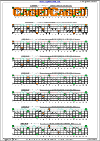 CAGED4BASS (4-string bass: Low E) fingerboard C major-minor arpeggio notes pdf