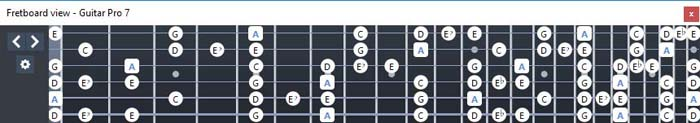 GuitarPro6 fingerboard :  C major blues scale