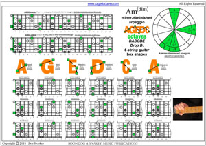 AGEDC octaves A minor-diminished arpeggio box shapes pdf