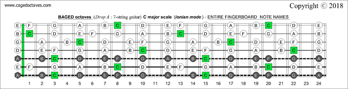 BAGED octaves Drop A 7-string guitar fingerboard C major scale