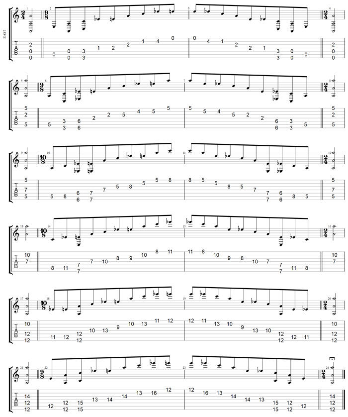 A minor-diminished arpeggio Drop A: 7-string guitar box shapes TAB