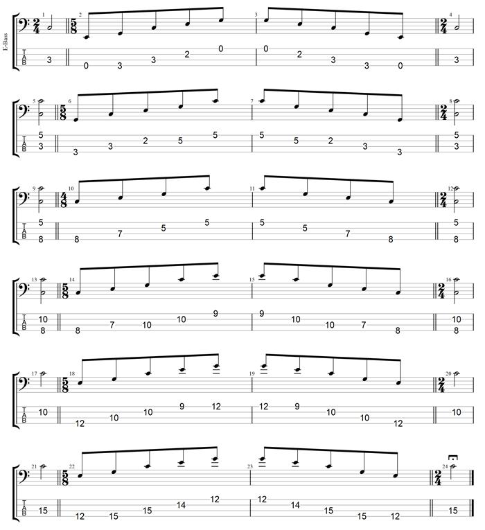 CAGED4BASS (4-string bass : Low E) C major arpeggio : 3C* box shape