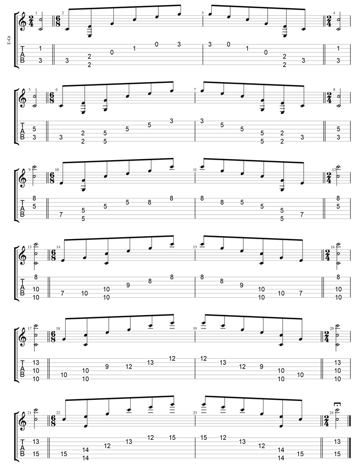 GuitarPro7 TAB : CAGED octaves (6-string guitar : Drop D - DADGBE) C major arpeggio box shapes