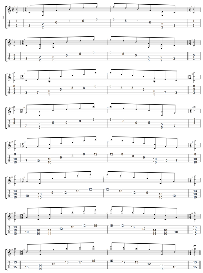 GuitarPro7 TAB - CAGED octaves (Drop D: 6-string guitar) C major arpeggio box shapes (3nps)