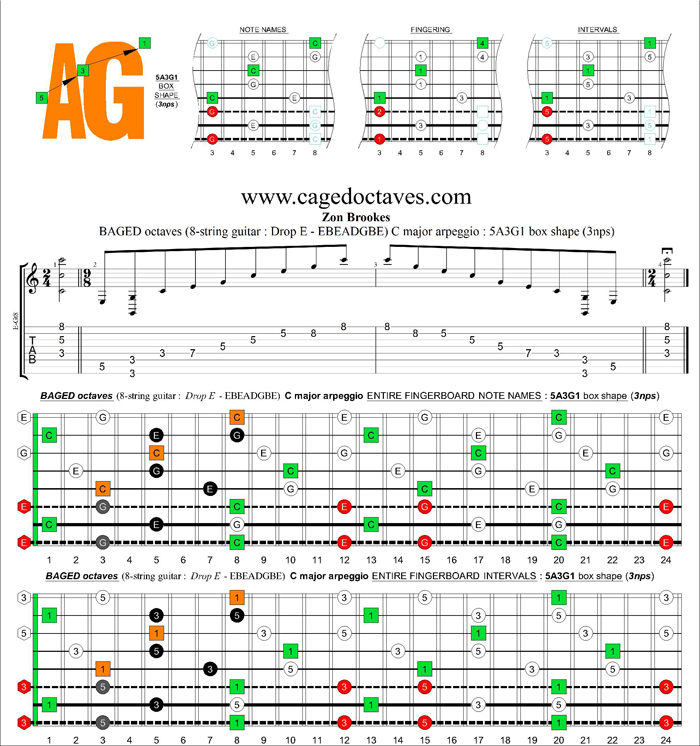 BAGED octaves (8-string guitar : Drop E - EBEADGBE) C major arpeggio : 5A3G1 box shape (3nps)