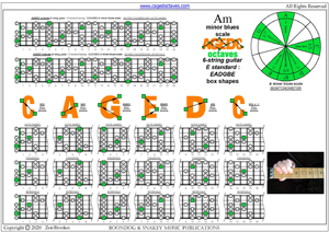 AGEDC octaves A minor blues scale box shapes pdf