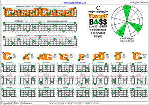 CAGED4BASS (4-string bass : Low E) - C major arpeggio (3nps) box shapes pdf