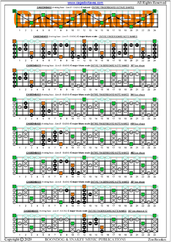 CAGED4BASS (4-string bass: Low E - EADG) fingerboard C major bluesscale notes pdf