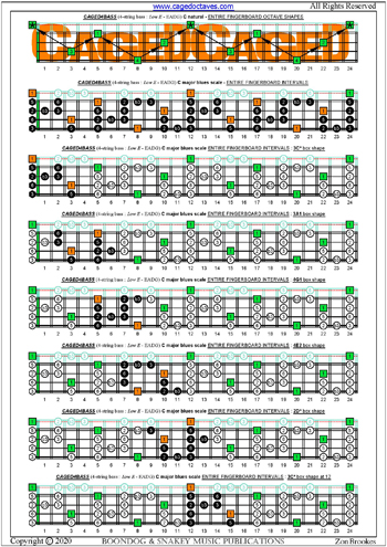 CAGED4BASS (4-string bass: Low E - EADG) fingerboard C major bluesscale intervals pdf