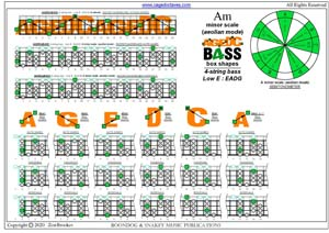 AGEDC4BASS (4-string bass : Low E) - A minor scale (aeolian mode) box shapes pdf