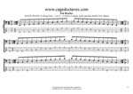 AGEDC4BASS (4-string bass : Low E) - A minor scale (aeolian mode) box shapes TAB pdf