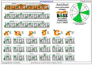 AGEDC4BASS (4-string bass : Low E) - A minor-diminished arpeggio box shapes pdf