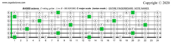 BAGED octaves (7-string guitar): C major scale (ionian mode) entire fretboard notes
