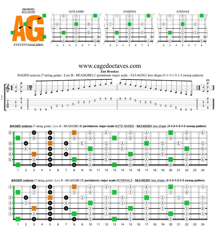 BAGED octaves C pentatonic major scale 3131313 sweep pattern: 5A3:6G3G1 box shape