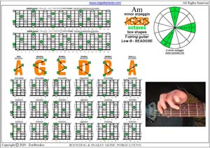 AGEDB octaves A minor arpeggio box shapes pdf