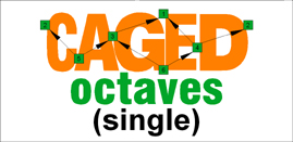 CAGED octaves (single) logo