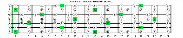 C major scale note names